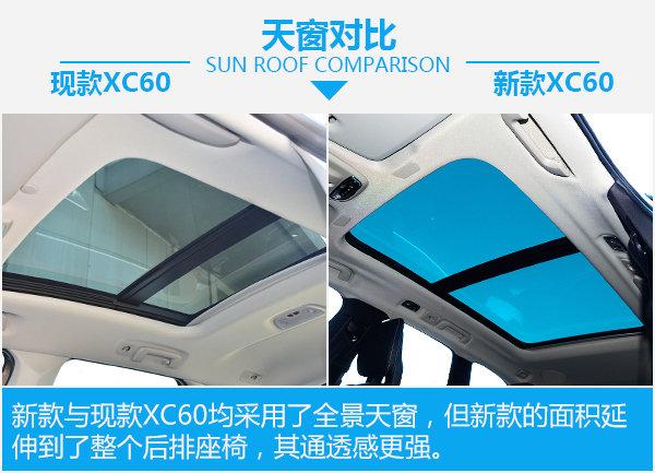 由内而外的焕然一新 全新一代XC60到底新在哪-图4