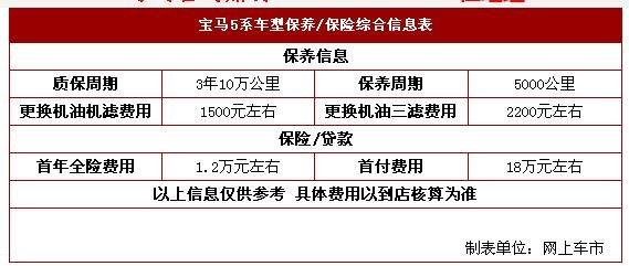 2017款宝马5系新增配置 降价过万5系价格-图9