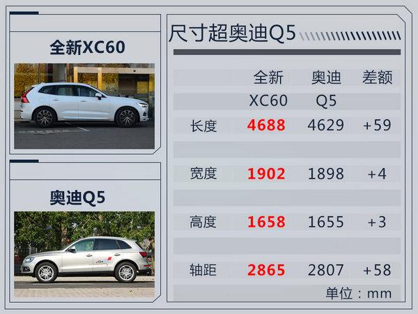 沃尔沃全新XC60定价紧随BBA 销量能否突围?-图8