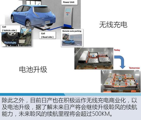 每辆车都是充电宝 日产EV回收技术解析-图7