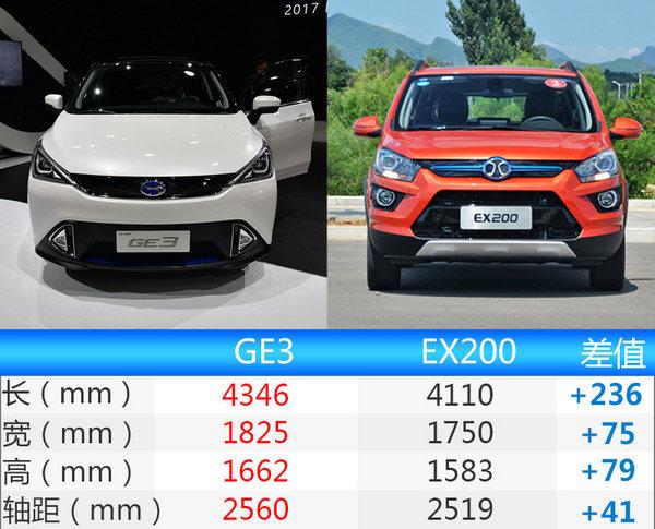广汽传祺纯电动SUV-GE3开启预售 万起-图4
