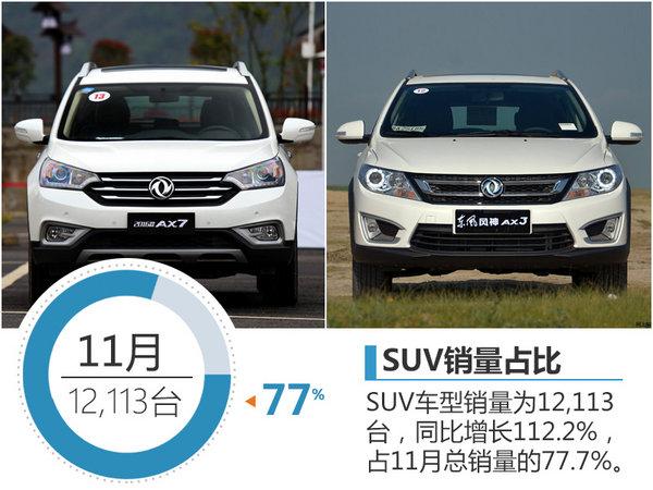 东风风神完成全年销量目标 再推6款新车-图4
