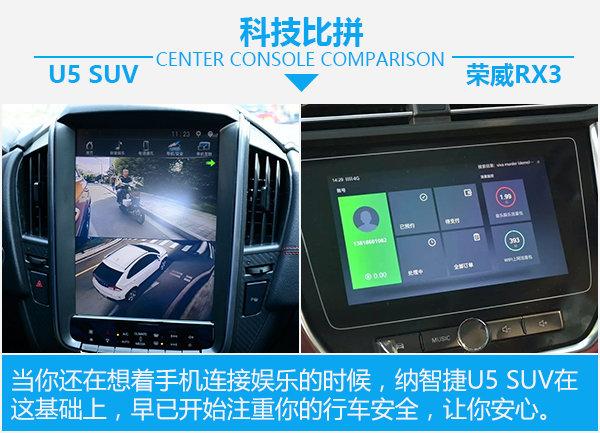 寻找聪明的青春良伴 纳智捷U5 SUV对比荣威RX3-图9