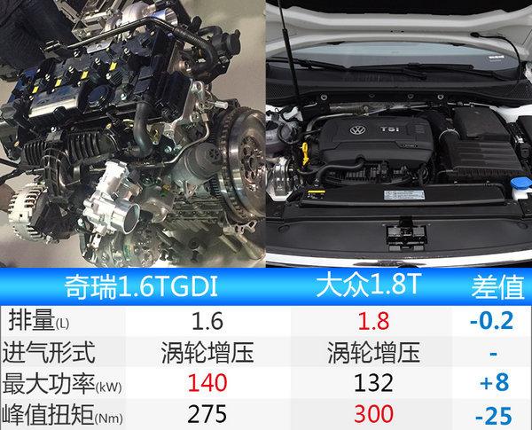 开瑞X70七座SUV上市时间曝光 搭1.6T 7DCT高清图片