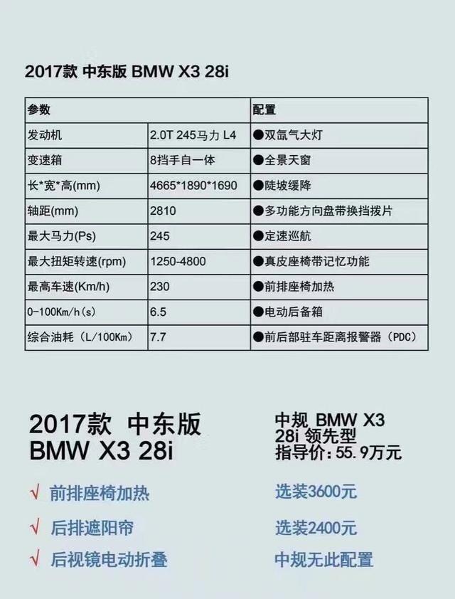 2017款宝马X3 中东版2.0T汽油成本价畅销-图2