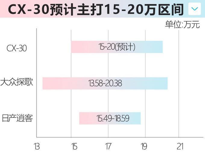 日系今年将推20款新车 威兰达/思域两厢领衔-图22