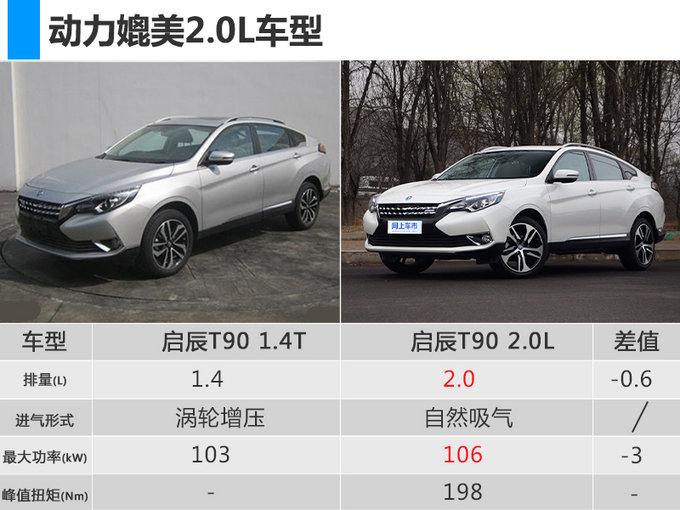 东风启辰T90新增3种动力 1.4T车型将于4月上市-图1