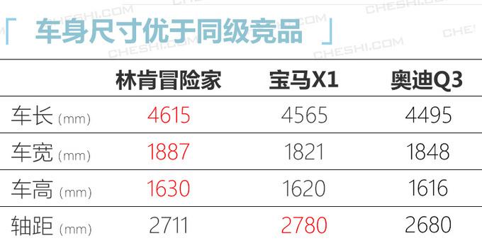 春节后 第一波上市新车多达18款 最低不到10万元-图21