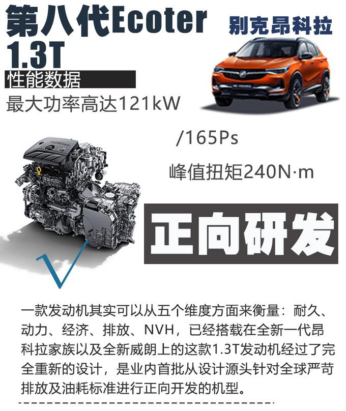 连续24万公里耐久测试无压力 解析上汽通用新一代智驱系统-图4