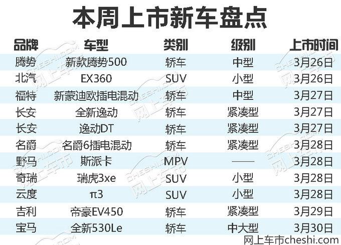 价格超低!11款新车本周扎堆上市/最低不到6万元-图2