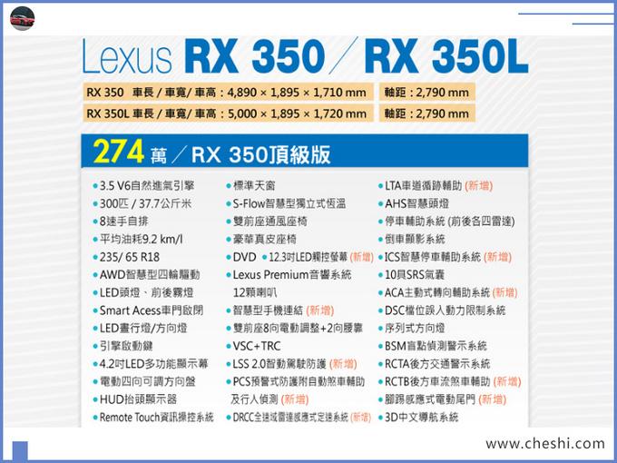 雷克萨斯新款RX正式上市外观升级/增多项配置-图11