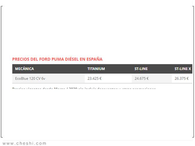 福特新款PUMA开售增多项实用配置pk本田缤智-图6