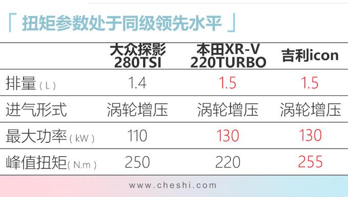 广州车展10款重磅新车 吉利新SUV起售价不到10万-图6