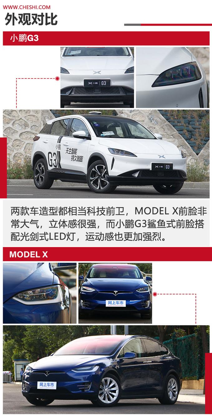 小鹏G3对比Model X更低的价格 更高的性价比-图2