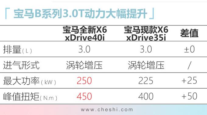 广州车展10款重磅新车 吉利新SUV起售价不到10万-图4