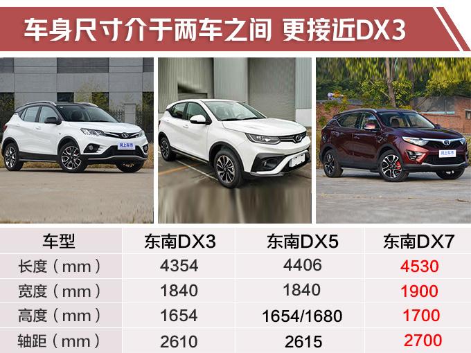 东南全新SUV DX5实拍曝光 搭1.5T引擎/竞争哈弗H4-图5