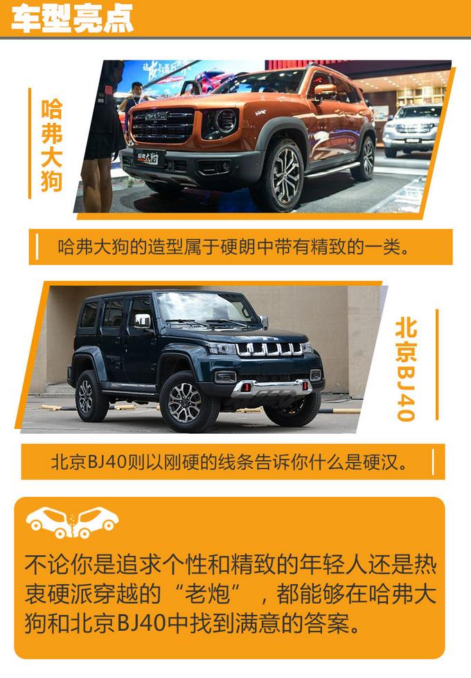哈弗大狗/北京BJ40 同为硬派SUV哪款最值得买-图8