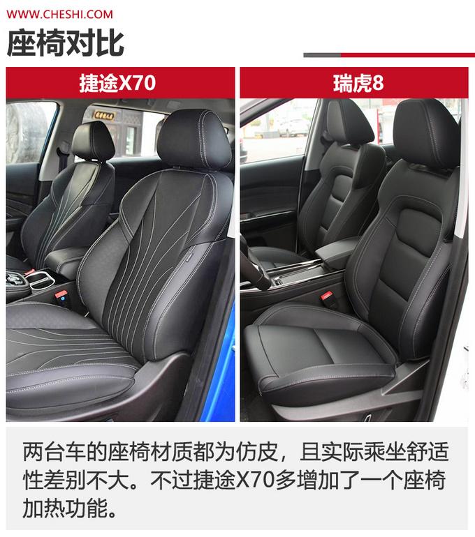 同门之争相同价位谁更值得买捷途X70对比瑞虎8-图9