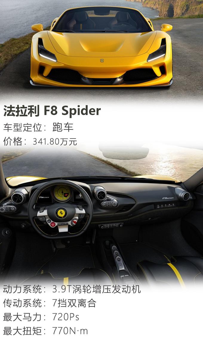 跃马最速V8敞篷来袭法拉利F8 Spider实拍解析-图2