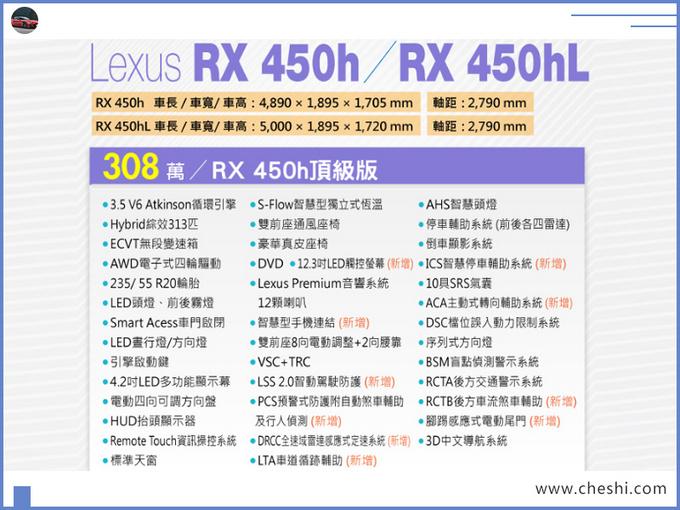 雷克萨斯新款RX正式上市外观升级/增多项配置-图13