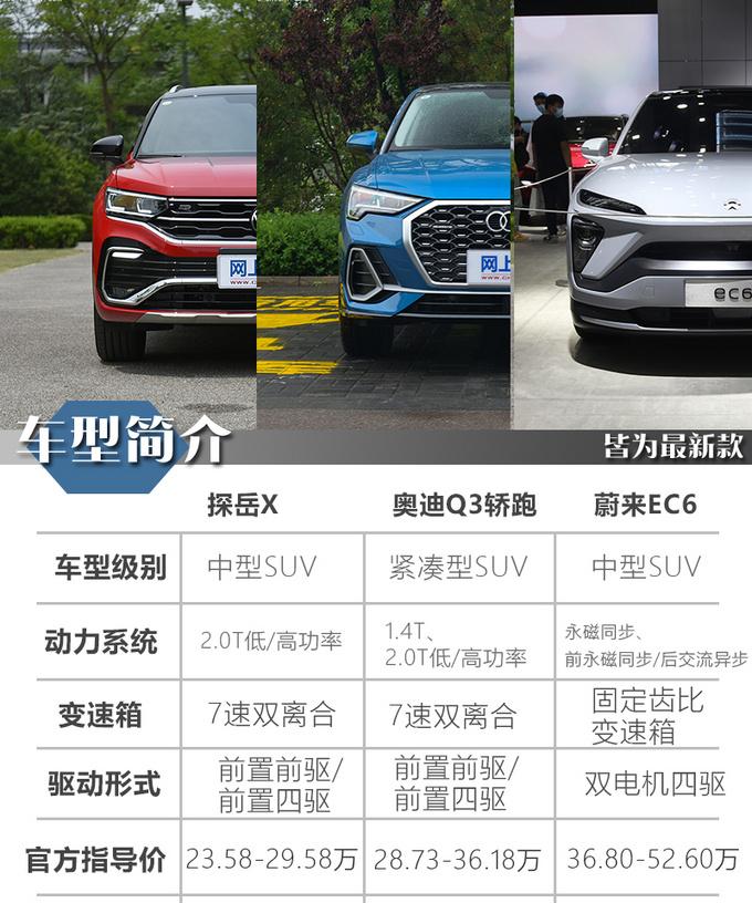 想买轿跑SUV 除了颜值外还需要关注些什么-图1