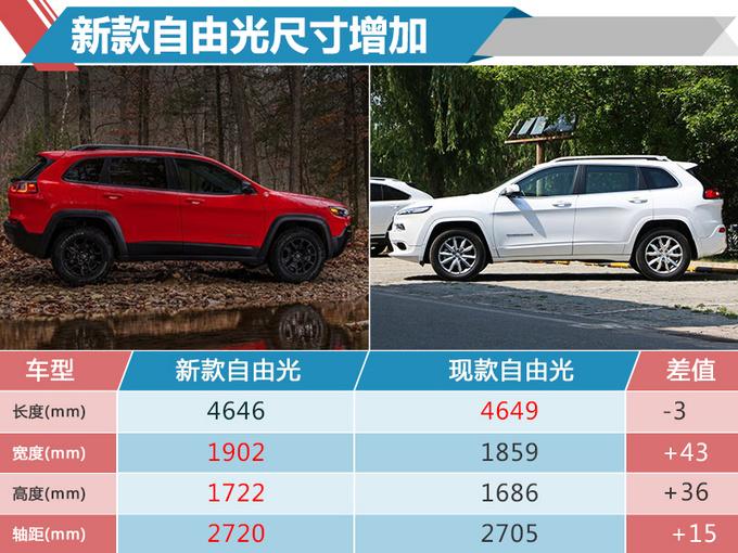 Jeep新自由光实车曝光 换搭2.0T发动机/明年上市-图3