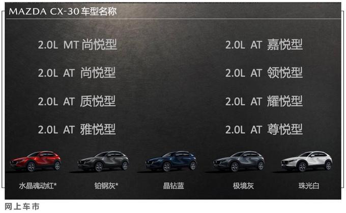 马自达CX-30预售12.99万起 比CX-5便宜4.99万-图1