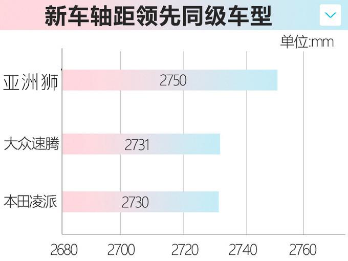 一汽丰田ALLION定名亚洲狮 本月底上市 尺寸超速腾-图7
