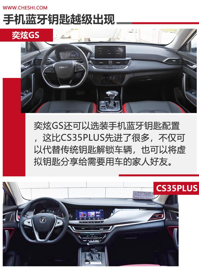 7-10万级SUV的标杆之争 当CS35PLUS遇上奕炫GS-图9