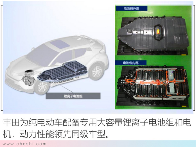 纯电动续航最重要 丰田的答案安全+高效+操控-图2