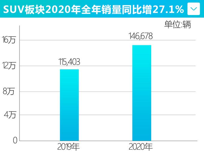 凯迪拉克销量创入华新高轿车热销同比大涨189.1-图5