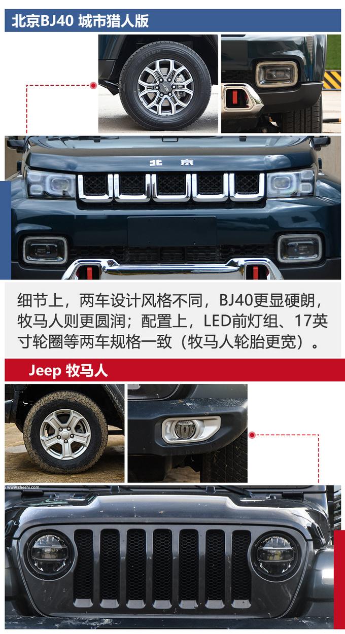 一半价格相近体验北京BJ40对比Jeep牧马人-图10