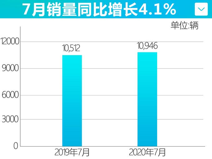 长安马自达持续发力 7月销量10946辆 增长19.2-图4