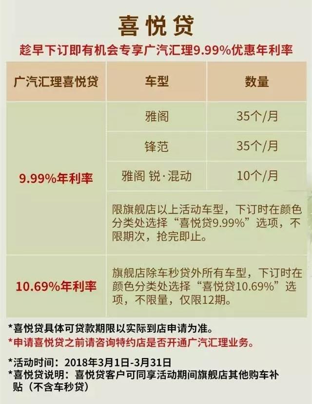 3月天猫豪礼全开 广汽本田优惠纷至沓来-图11