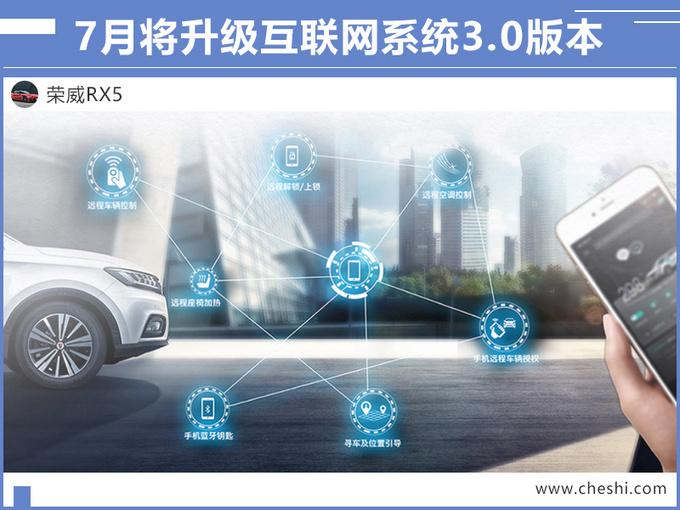 荣威新款RX5上市 配置升级全系国六9.98万起售-图7