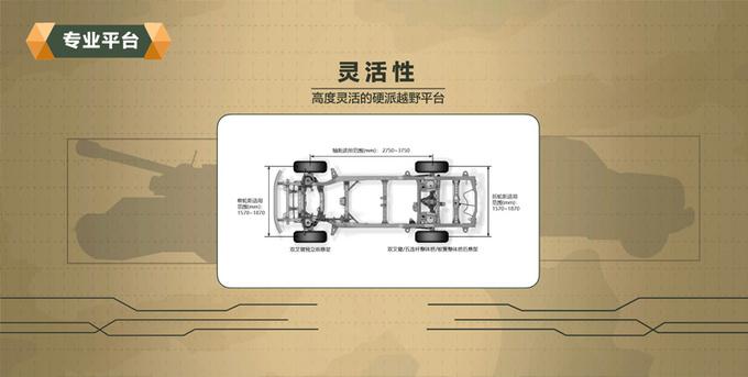长城哈弗H9即将换代 坦克平台打造-最快10月投产-图3