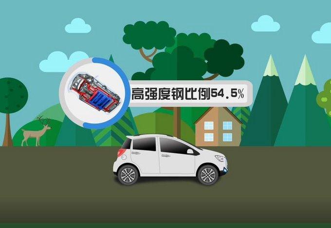 江淮iEV6E双星闪耀联袂上市,5.95万起-图5