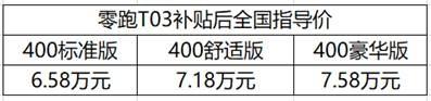 补贴后全国售6.58万元起,零跑T03正式上市-图1