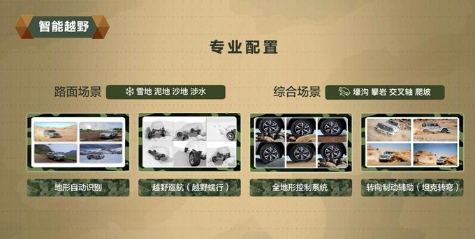 长城哈弗H9即将换代 坦克平台打造-最快10月投产-图4
