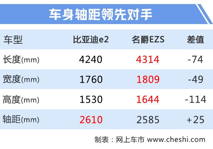再等11天比亚迪两厢秦Pro将上市 预售10万起-图3