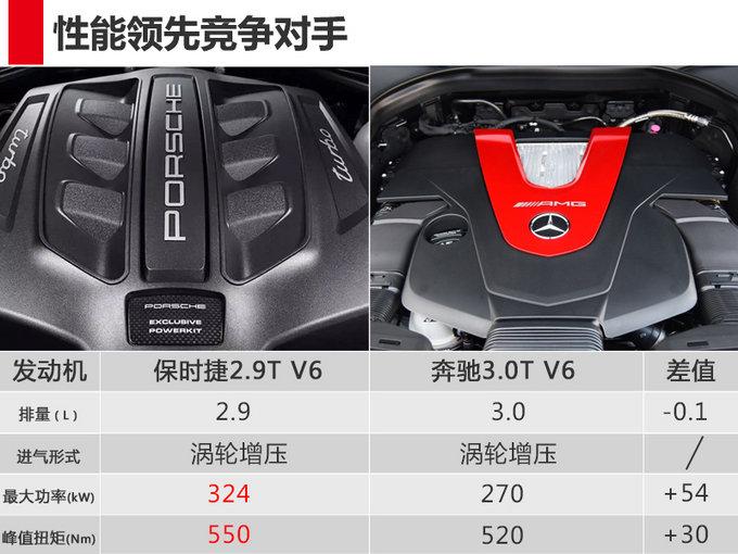 保时捷新款Macan动力升级 7月25日上海全球首发-图1