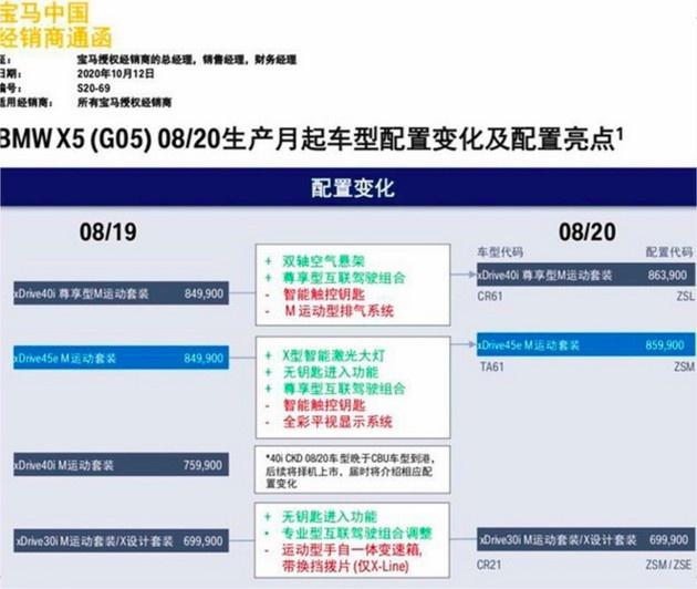 疑似2021款宝马X5价格曝光 或售69.99-86.39万元-图4