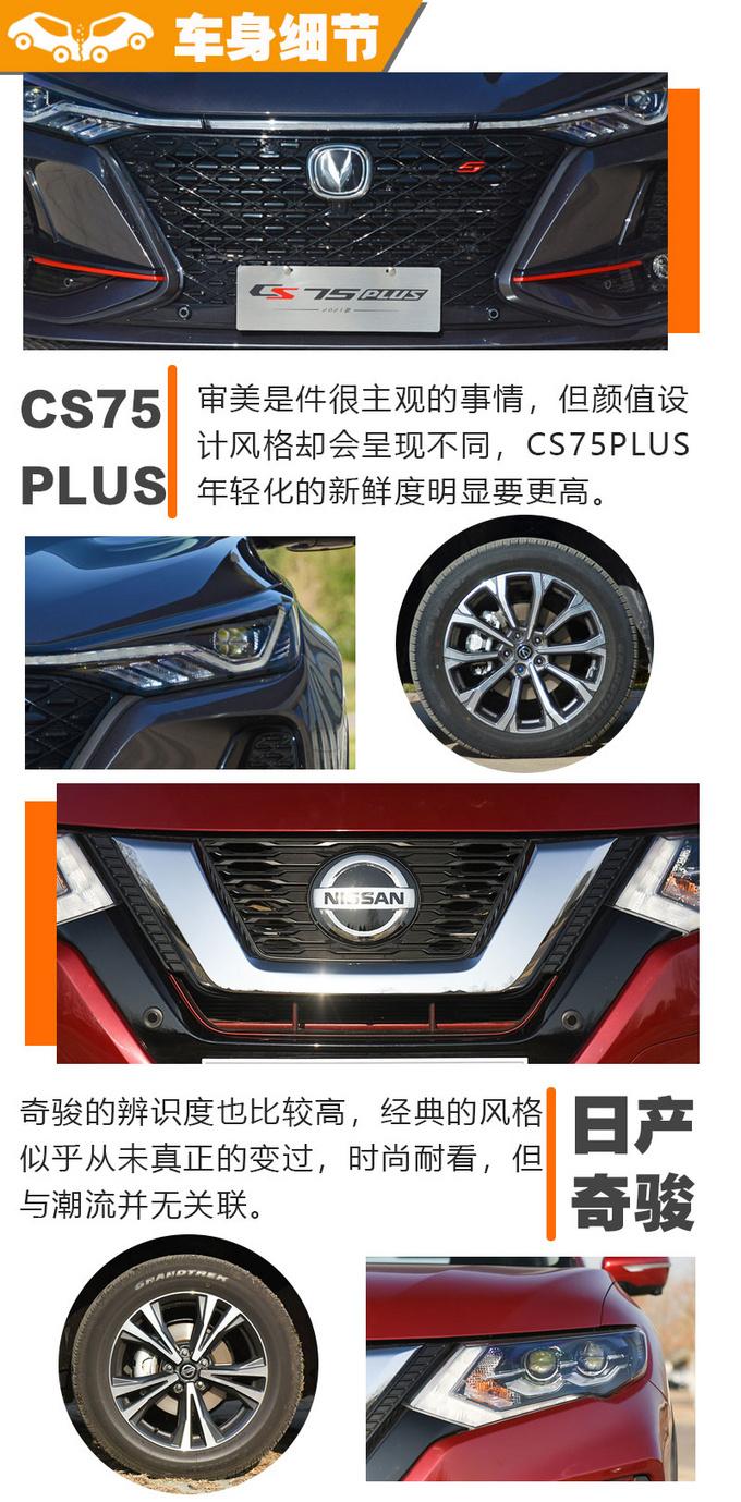 两款标杆SUV间的较量 CS75PLUS和奇骏怎么选-图4
