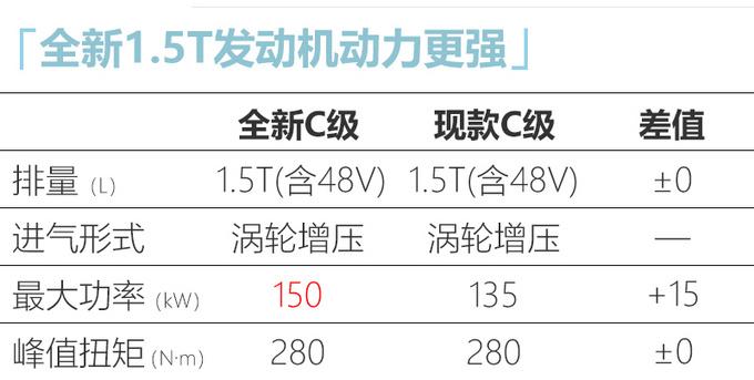 北京奔驰国产C级曝光 尺寸大幅加长 轴距超E级-图6