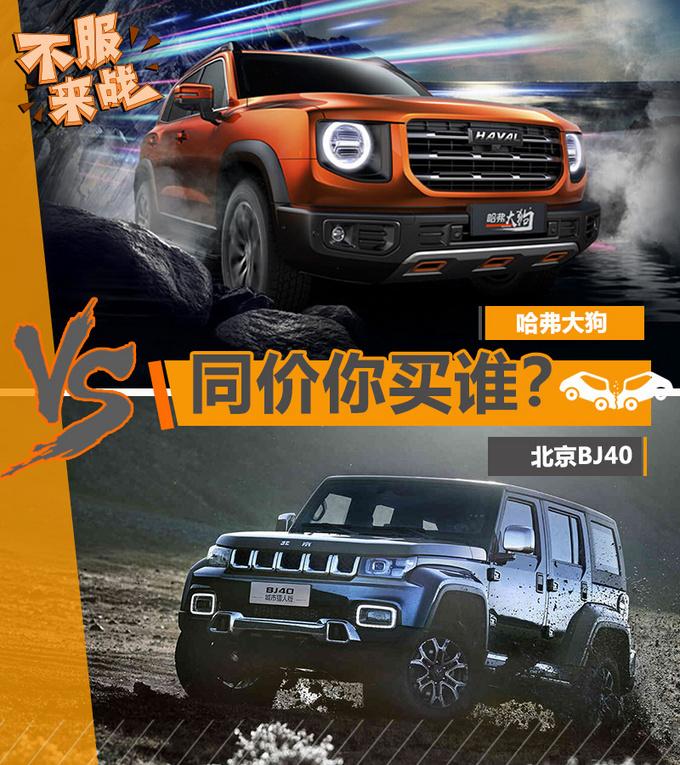 哈弗大狗/北京BJ40 同为硬派SUV哪款最值得买-图4