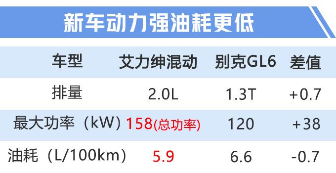 东风本田新款艾力绅20天后上市 增混动版油耗更低-图1