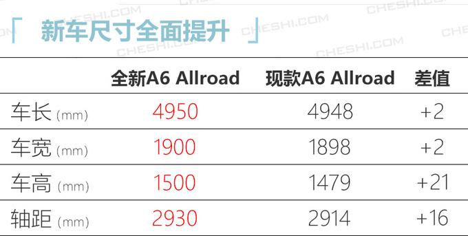 奥迪今年在华推23款新车 中期改款Q7下月上市-图3