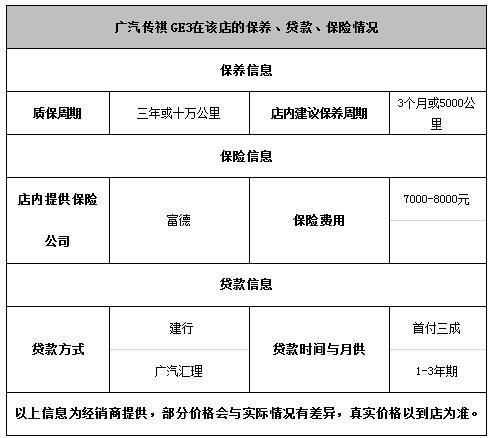 深圳传祺GE3钜惠8.29万,最低不到14万元-图3