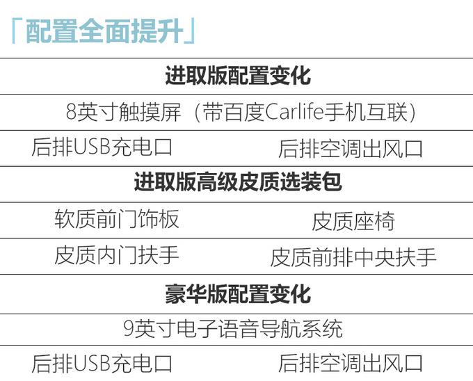 广汽丰田新款雷凌上市 11.58万元起-整体配置提升-图6