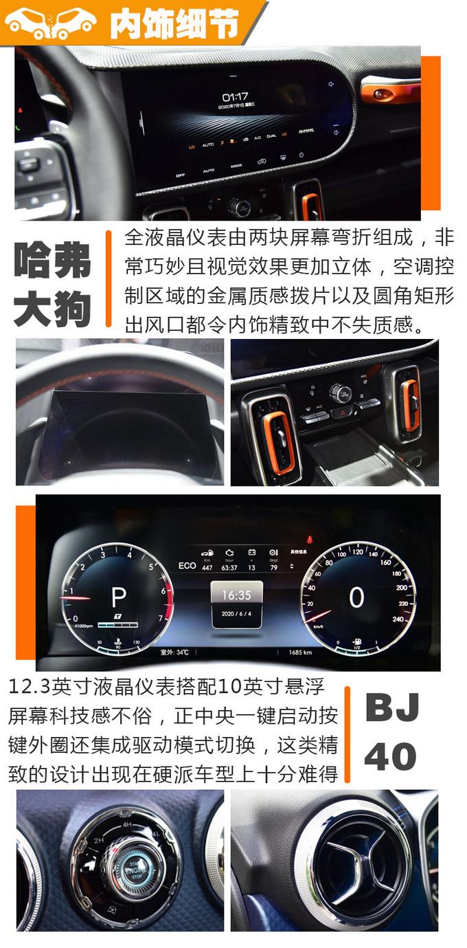 哈弗大狗/北京BJ40 同为硬派SUV哪款最值得买-图12